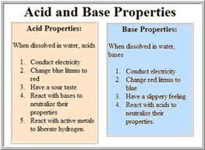 grade 9 chemistry test pdf